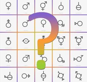 Identiteit & gender